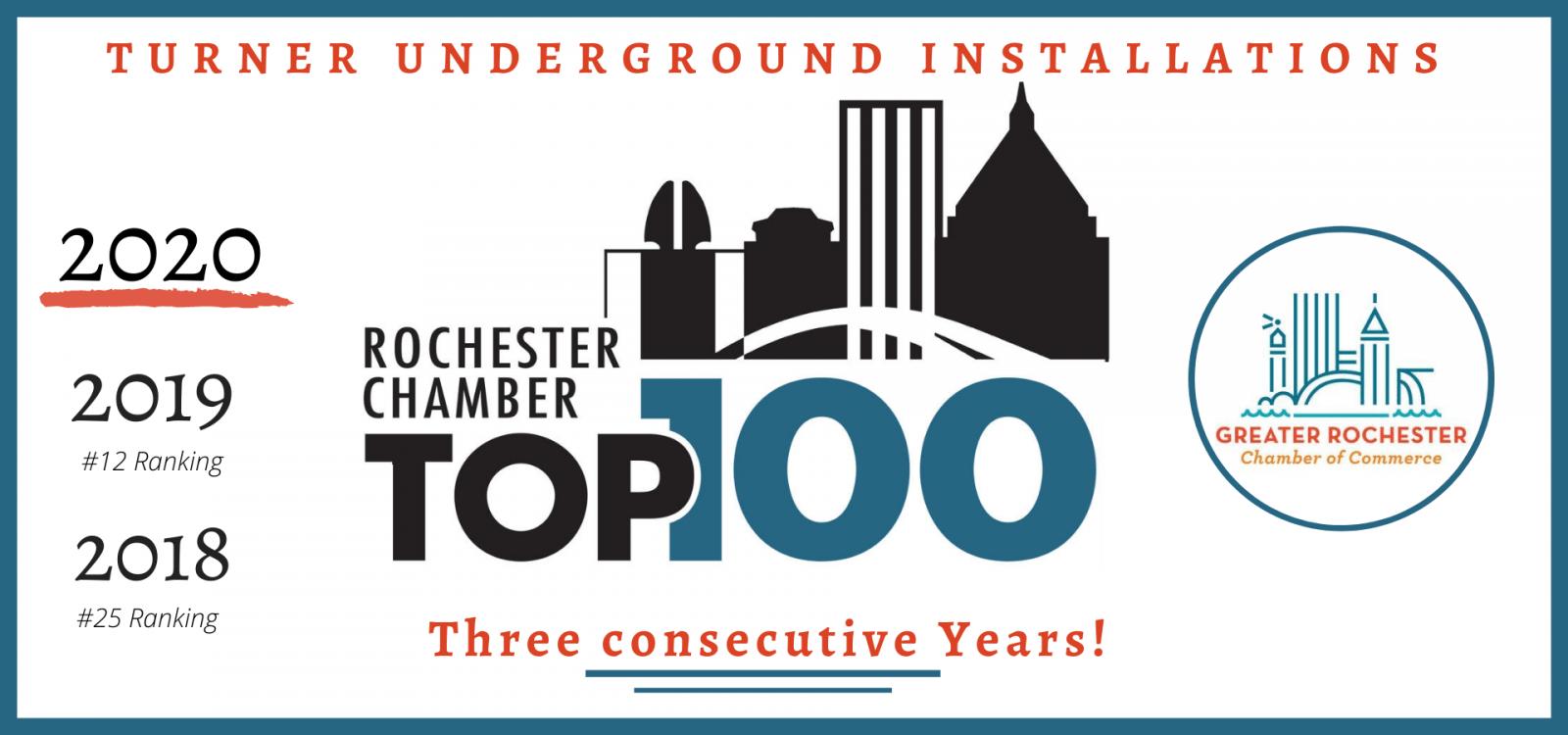 Top 100 Companies Turner Underground